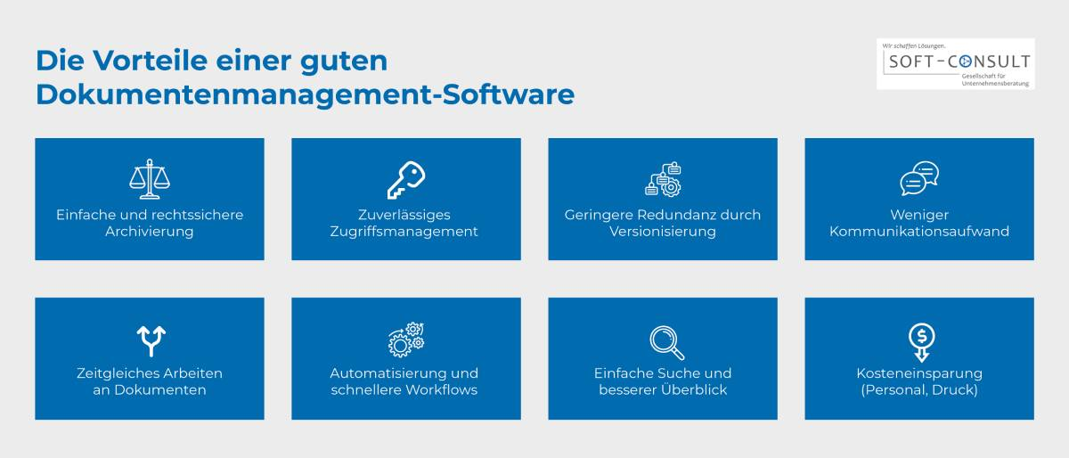 Vorteile Dokumentenmanagement Software